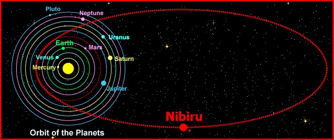 Fotos nasa planeta nibiru 24
