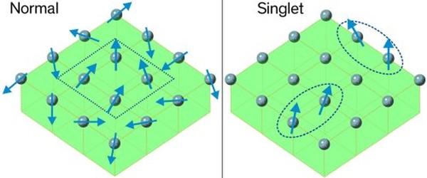 Физики создали нереальный магнит