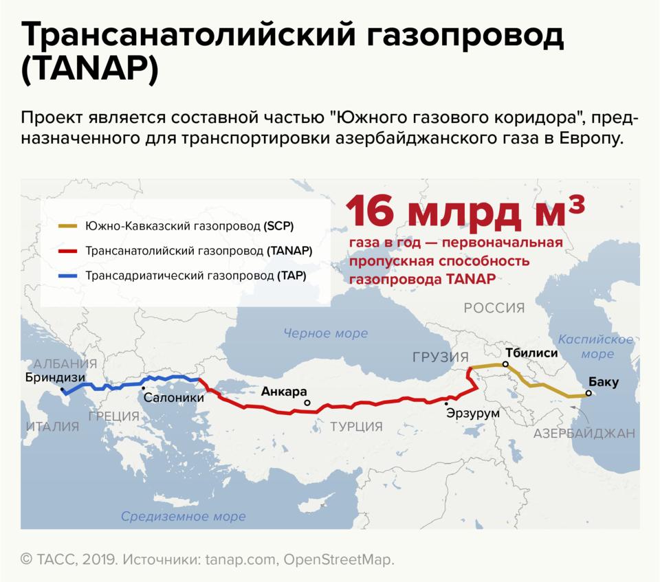 В Турции запустили трубопровод TANAP в Европу